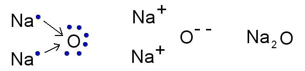 acido cloridrico legame ionico