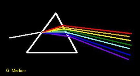 prisma ottico