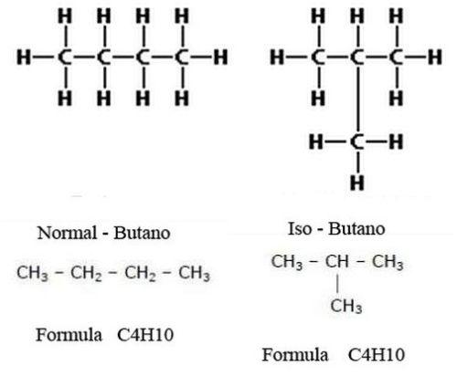isomeria 1